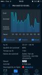 sleep-cycle_statistiques